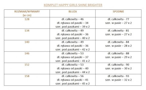 Komplet HAPPY GIRLS SHINE BRIGHTER